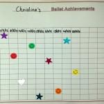 ballet mini chart 2